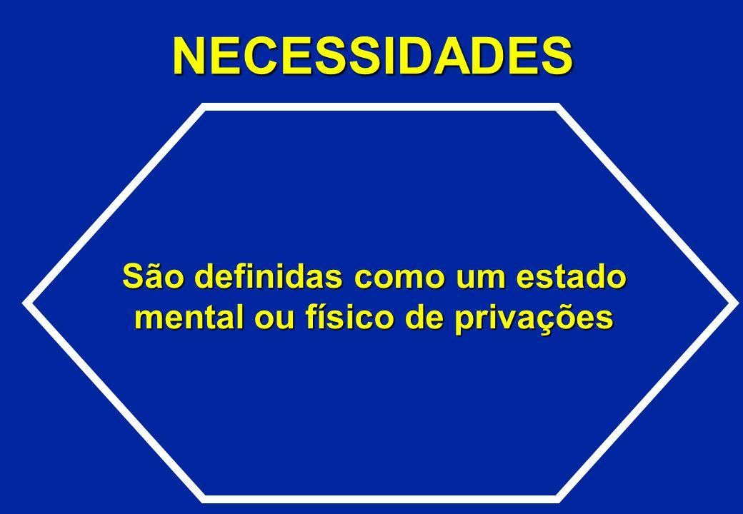 NECESSIDADES São definidas como um estado mental ou físico de privações