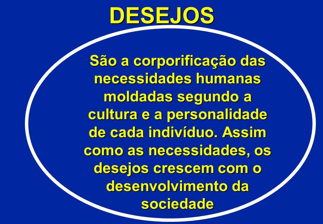 DESEJOS São a corporificação das necessidades humanas moldadas segundo a cultura e a personalidade de cada indivíduo. Assim como as necessidades, os d