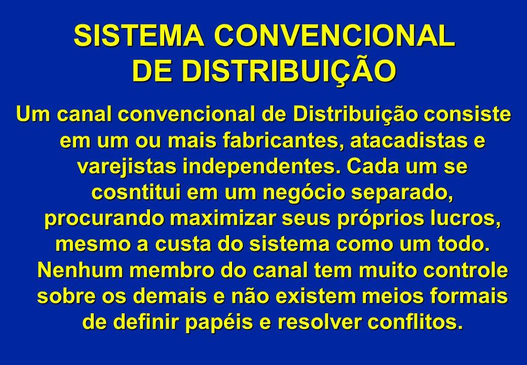 SISTEMA CONVENCIONAL DE DISTRIBUIÇÃO Um canal convencional de Distribuição consiste em um ou mais fabricantes, atacadistas e varejistas independentes.