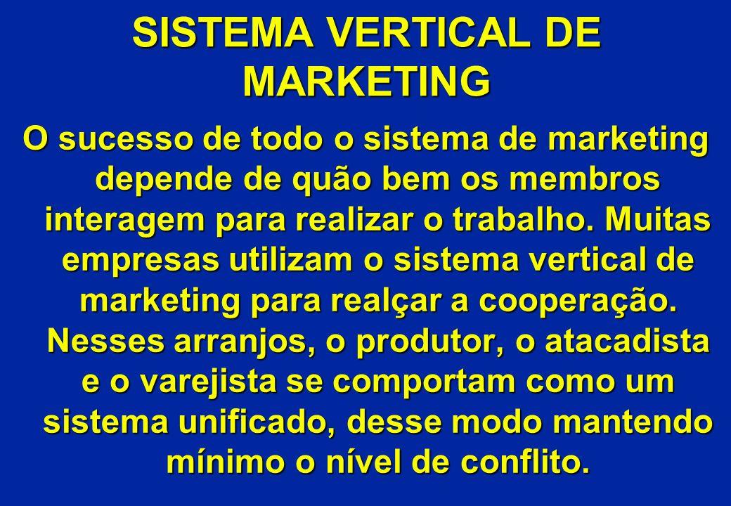 SISTEMA VERTICAL DE MARKETING O sucesso de todo o sistema de marketing depende de quão bem os membros interagem para realizar o trabalho. Muitas empre
