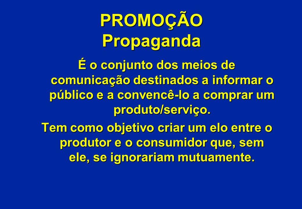 PROMOÇÃO Propaganda É o conjunto dos meios de comunicação destinados a informar o público e a convencê-lo a comprar um produto/serviço. Tem como objet