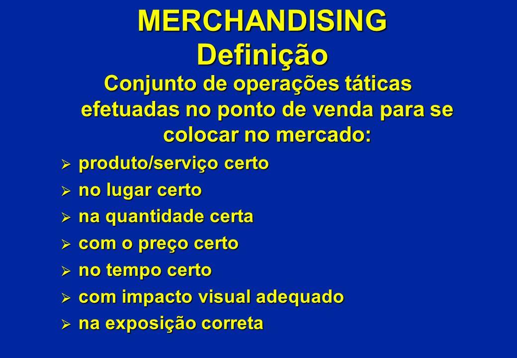 MERCHANDISING Definição Conjunto de operações táticas efetuadas no ponto de venda para se colocar no mercado: produto/serviço certo produto/serviço ce