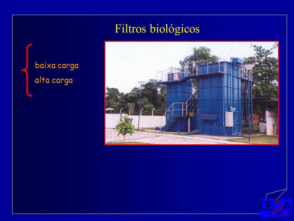 Filtros biológicos baixa carga alta carga