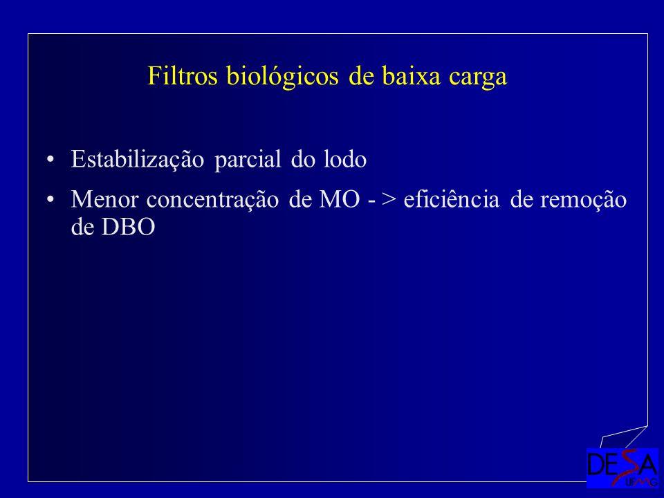 Estabilização parcial do lodo Menor concentração de MO - > eficiência de remoção de DBO Filtros biológicos de baixa carga