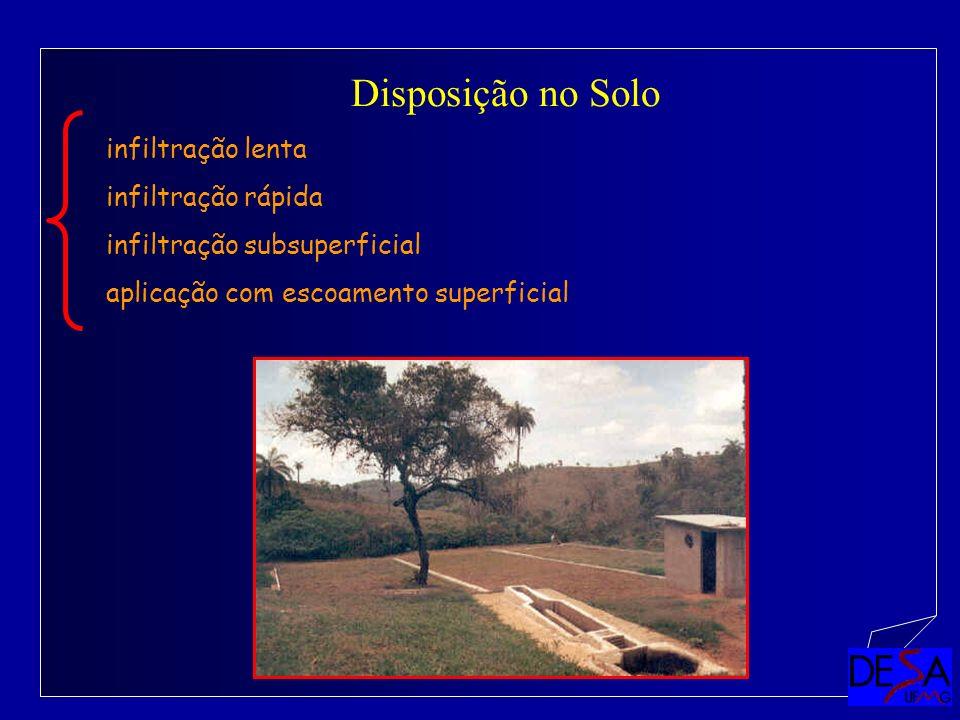 Disposição no Solo infiltração lenta infiltração rápida infiltração subsuperficial aplicação com escoamento superficial