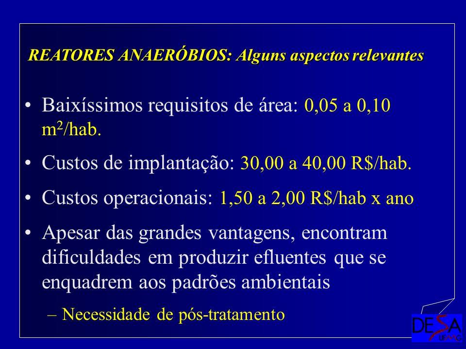 Baixíssimos requisitos de área: 0,05 a 0,10 m 2 /hab. Custos de implantação: 30,00 a 40,00 R$/hab. Custos operacionais: 1,50 a 2,00 R$/hab x ano Apesa
