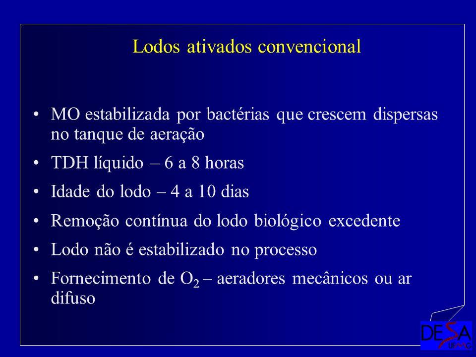 Lodos ativados convencional MO estabilizada por bactérias que crescem dispersas no tanque de aeração TDH líquido – 6 a 8 horas Idade do lodo – 4 a 10