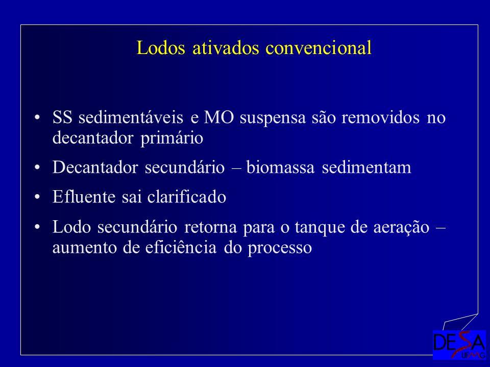 Lodos ativados convencional SS sedimentáveis e MO suspensa são removidos no decantador primário Decantador secundário – biomassa sedimentam Efluente s