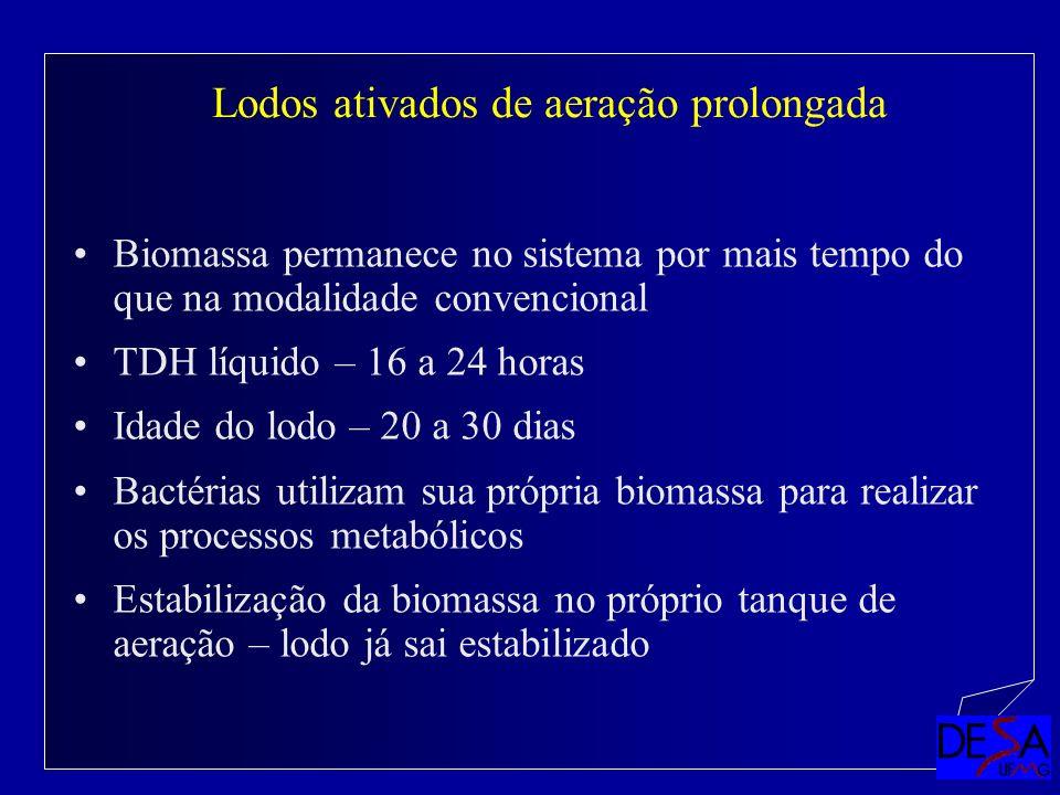 Lodos ativados de aeração prolongada Biomassa permanece no sistema por mais tempo do que na modalidade convencional TDH líquido – 16 a 24 horas Idade