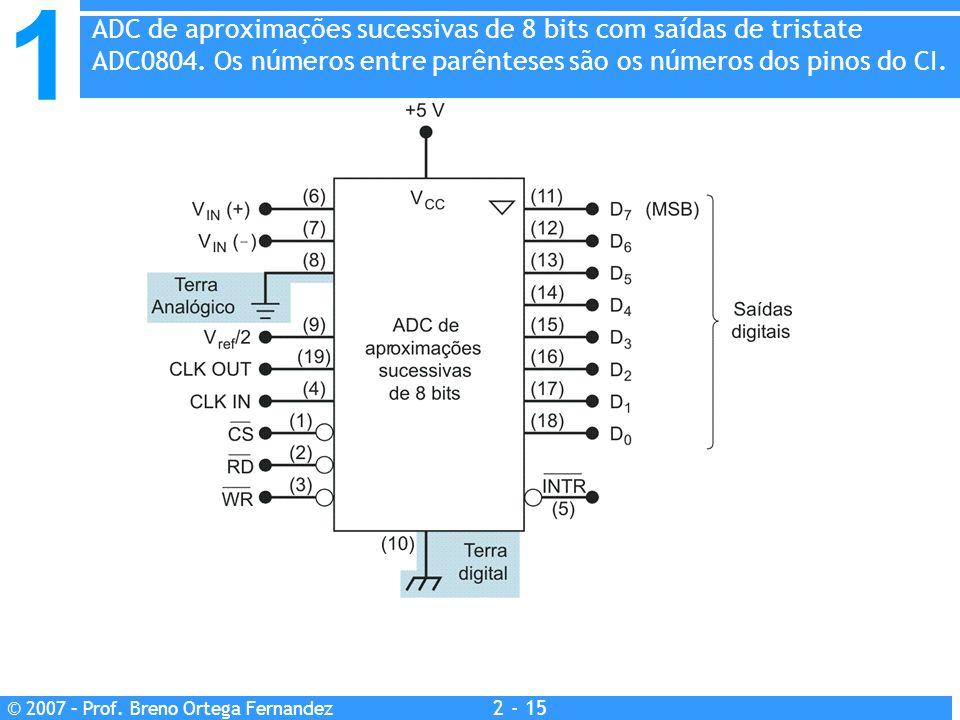 1 2 - 15 © 2007 – Prof. Breno Ortega Fernandez ADC de aproximações sucessivas de 8 bits com saídas de tristate ADC0804. Os números entre parênteses sã
