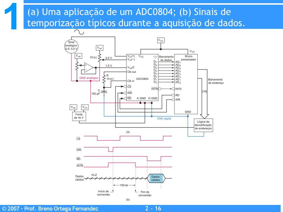 1 2 - 16 © 2007 – Prof. Breno Ortega Fernandez (a) Uma aplicação de um ADC0804; (b) Sinais de temporização típicos durante a aquisição de dados.