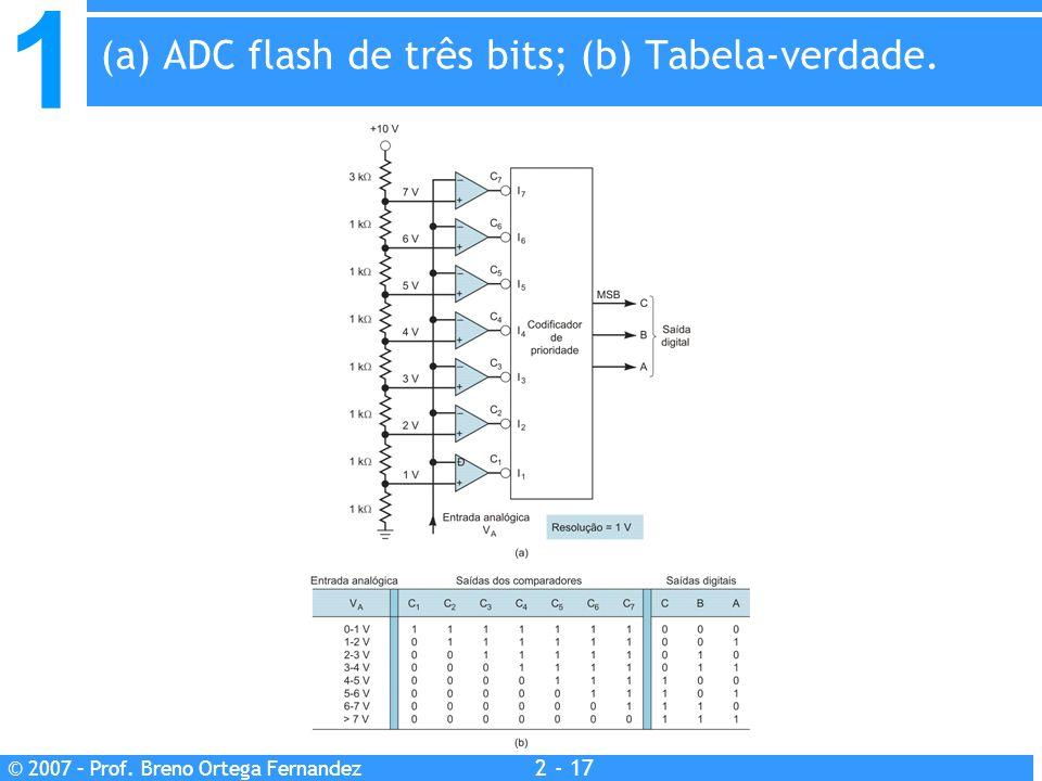 1 2 - 17 © 2007 – Prof. Breno Ortega Fernandez (a) ADC flash de três bits; (b) Tabela-verdade.