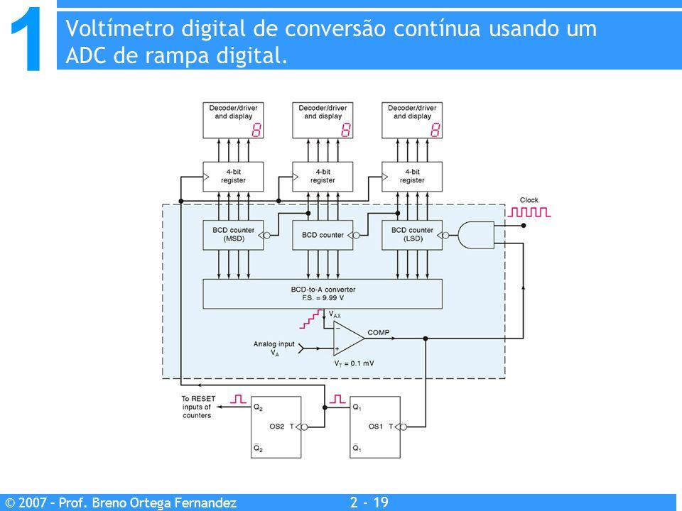 1 2 - 19 © 2007 – Prof. Breno Ortega Fernandez Voltímetro digital de conversão contínua usando um ADC de rampa digital.