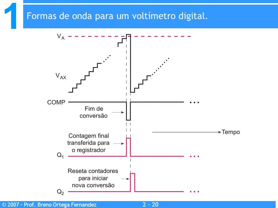 1 2 - 20 © 2007 – Prof. Breno Ortega Fernandez Formas de onda para um voltímetro digital.