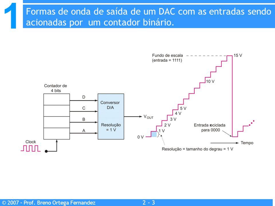 1 2 - 3 © 2007 – Prof. Breno Ortega Fernandez Formas de onda de saída de um DAC com as entradas sendo acionadas por um contador binário.