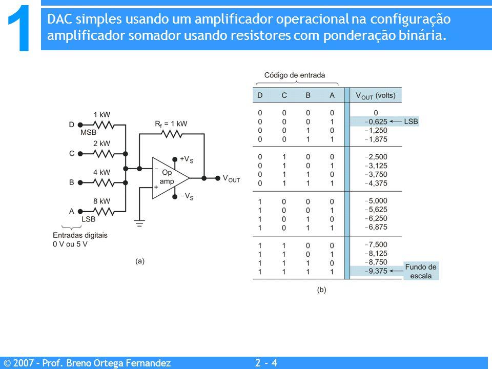 1 2 - 4 © 2007 – Prof. Breno Ortega Fernandez DAC simples usando um amplificador operacional na configuração amplificador somador usando resistores co