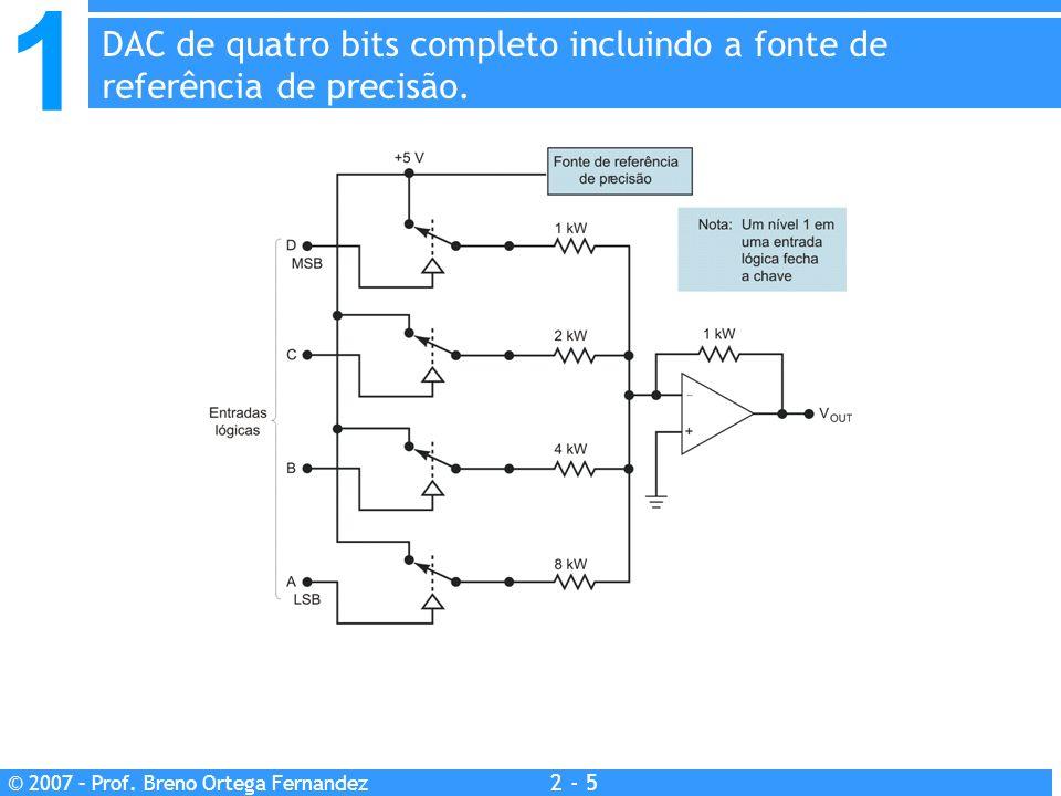 1 2 - 5 © 2007 – Prof. Breno Ortega Fernandez DAC de quatro bits completo incluindo a fonte de referência de precisão.