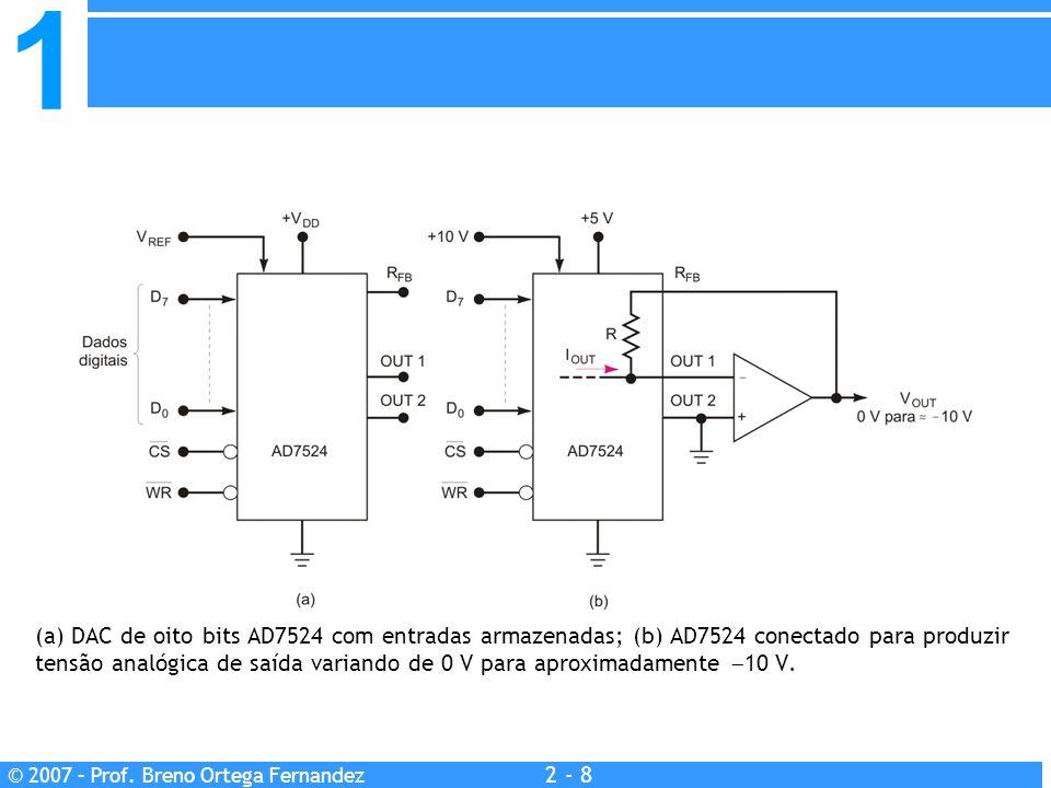 1 2 - 8 © 2007 – Prof. Breno Ortega Fernandez (a) DAC de oito bits AD7524 com entradas armazenadas; (b) AD7524 conectado para produzir tensão analógic