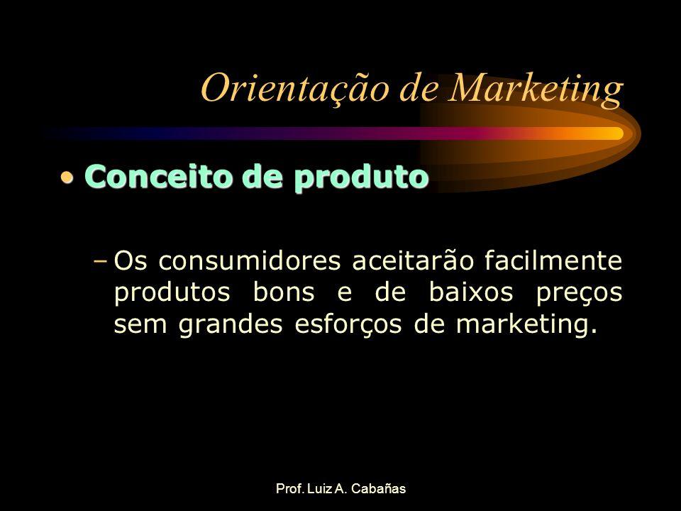 Prof. Luiz A. Cabañas Orientação de Marketing Conceito de produtoConceito de produto –Os consumidores aceitarão facilmente produtos bons e de baixos p
