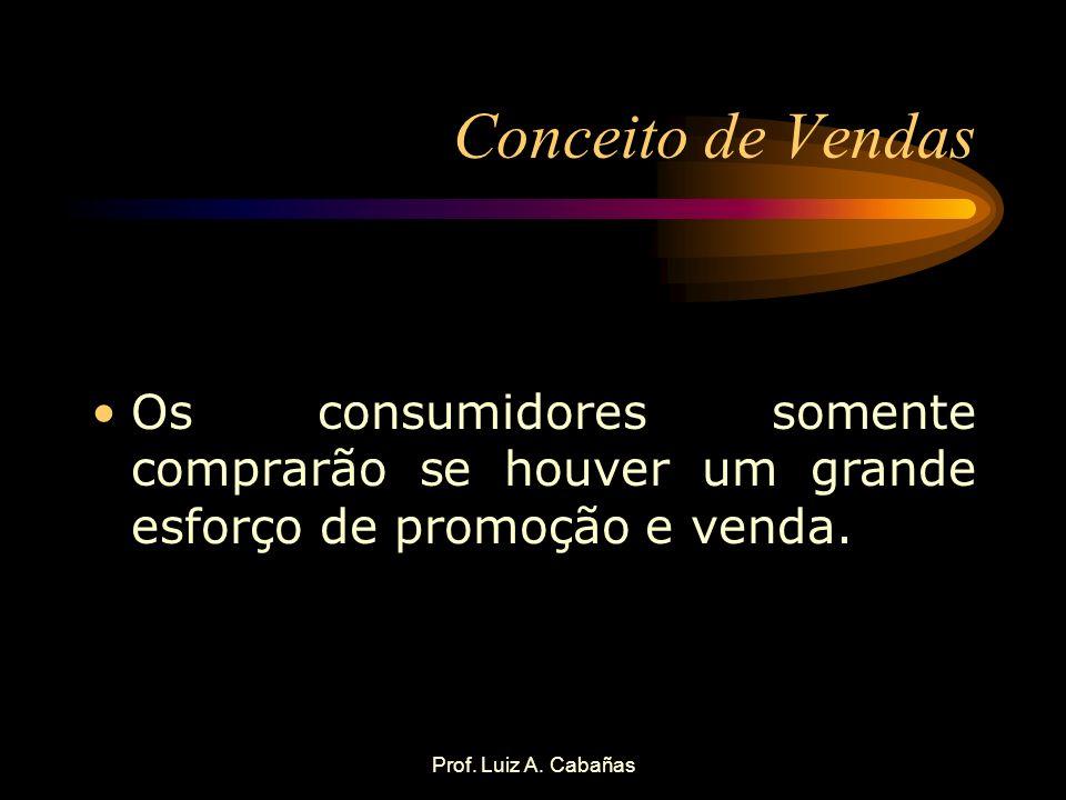 Prof. Luiz A. Cabañas Conceito de Vendas Os consumidores somente comprarão se houver um grande esforço de promoção e venda.