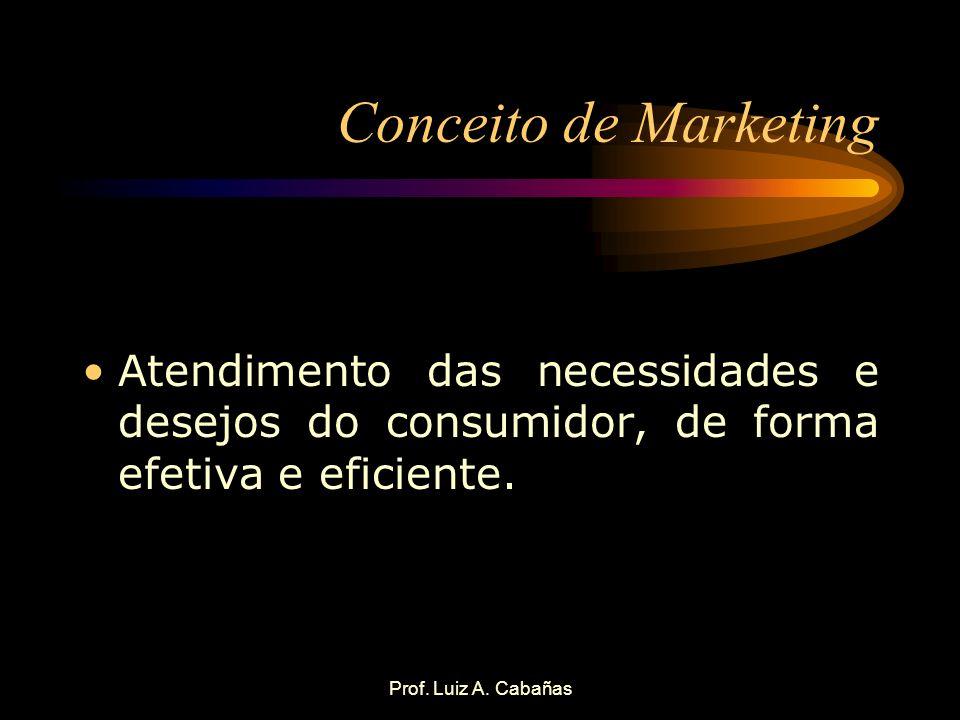 Prof. Luiz A. Cabañas Conceito de Marketing Atendimento das necessidades e desejos do consumidor, de forma efetiva e eficiente.