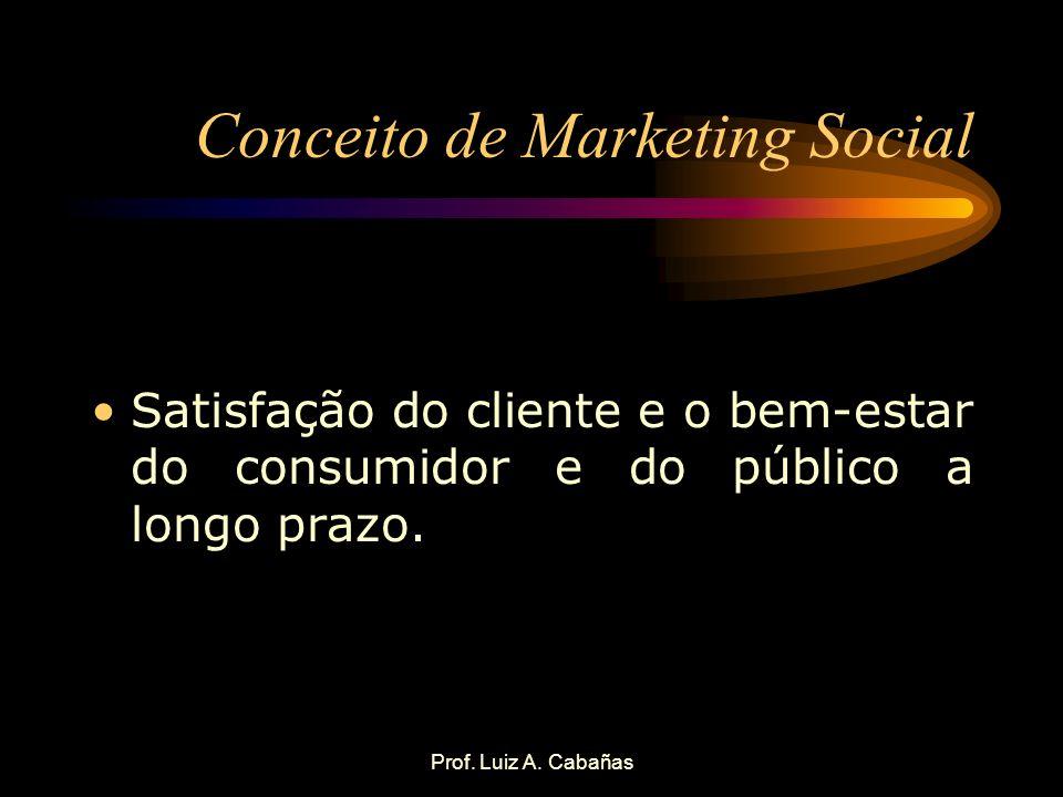 Prof. Luiz A. Cabañas Conceito de Marketing Social Satisfação do cliente e o bem-estar do consumidor e do público a longo prazo.