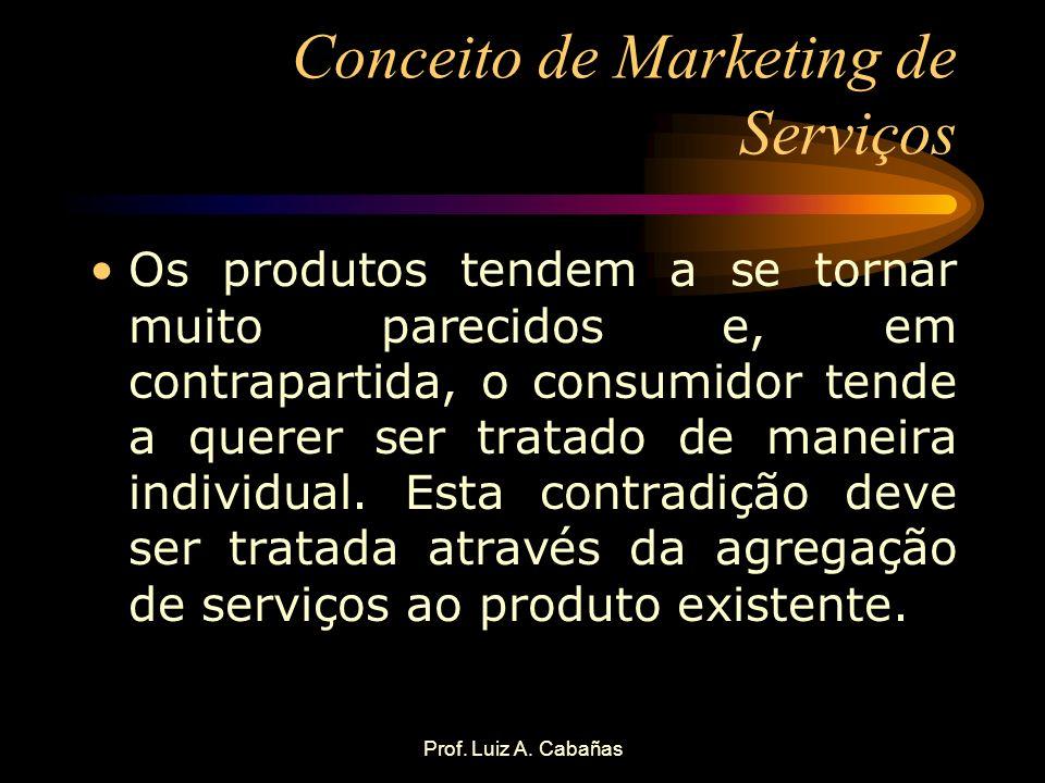 Prof. Luiz A. Cabañas Conceito de Marketing de Serviços Os produtos tendem a se tornar muito parecidos e, em contrapartida, o consumidor tende a quere