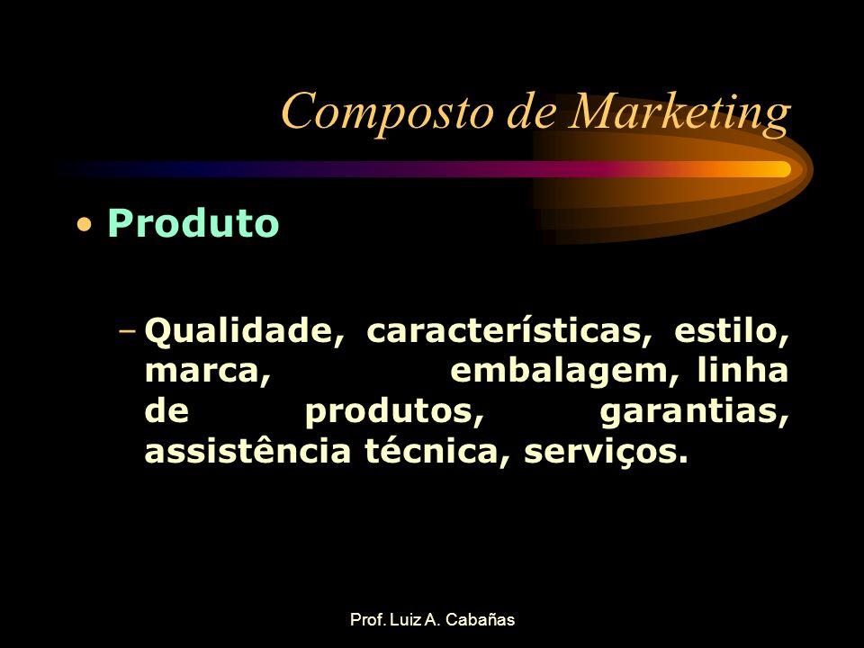 Prof. Luiz A. Cabañas Composto de Marketing Produto –Qualidade, características, estilo, marca, embalagem, linha de produtos, garantias, assistência t