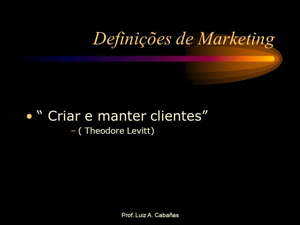 Prof. Luiz A. Cabañas Definições de Marketing Criar e manter clientes –( Theodore Levitt)
