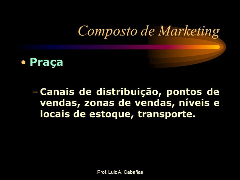 Prof. Luiz A. Cabañas Composto de Marketing Praça –Canais de distribuição, pontos de vendas, zonas de vendas, níveis e locais de estoque, transporte.
