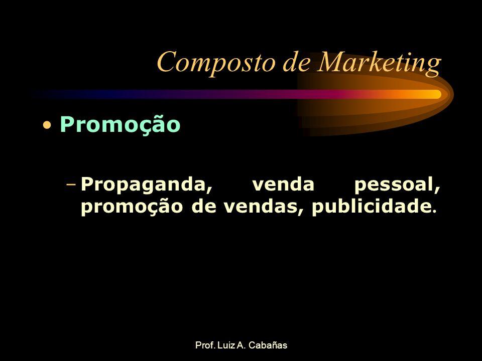 Prof. Luiz A. Cabañas Composto de Marketing Promoção –Propaganda, venda pessoal, promoção de vendas, publicidade.