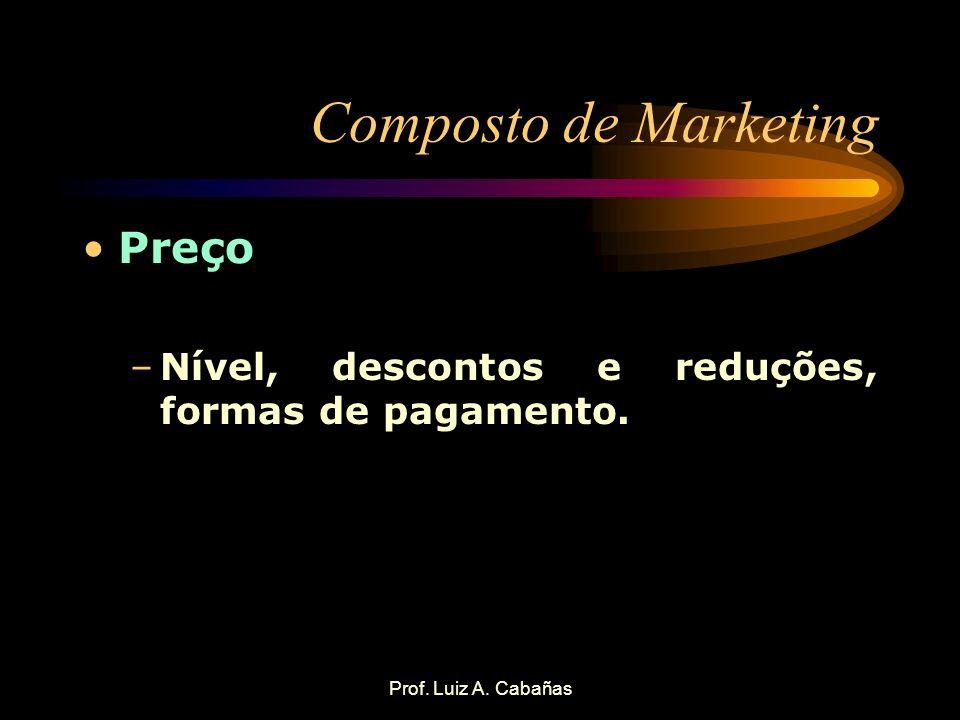 Prof. Luiz A. Cabañas Composto de Marketing Preço –Nível, descontos e reduções, formas de pagamento.
