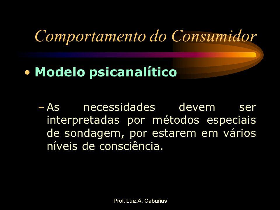 Prof. Luiz A. Cabañas Comportamento do Consumidor Modelo psicanalítico –As necessidades devem ser interpretadas por métodos especiais de sondagem, por