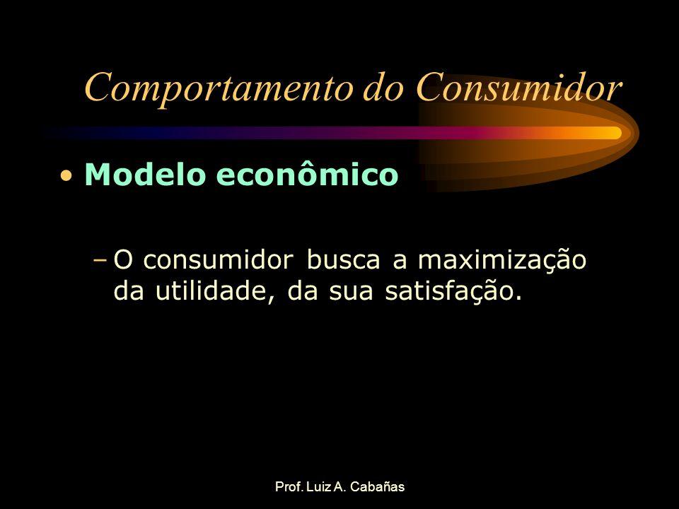 Prof. Luiz A. Cabañas Comportamento do Consumidor Modelo econômico –O consumidor busca a maximização da utilidade, da sua satisfação.