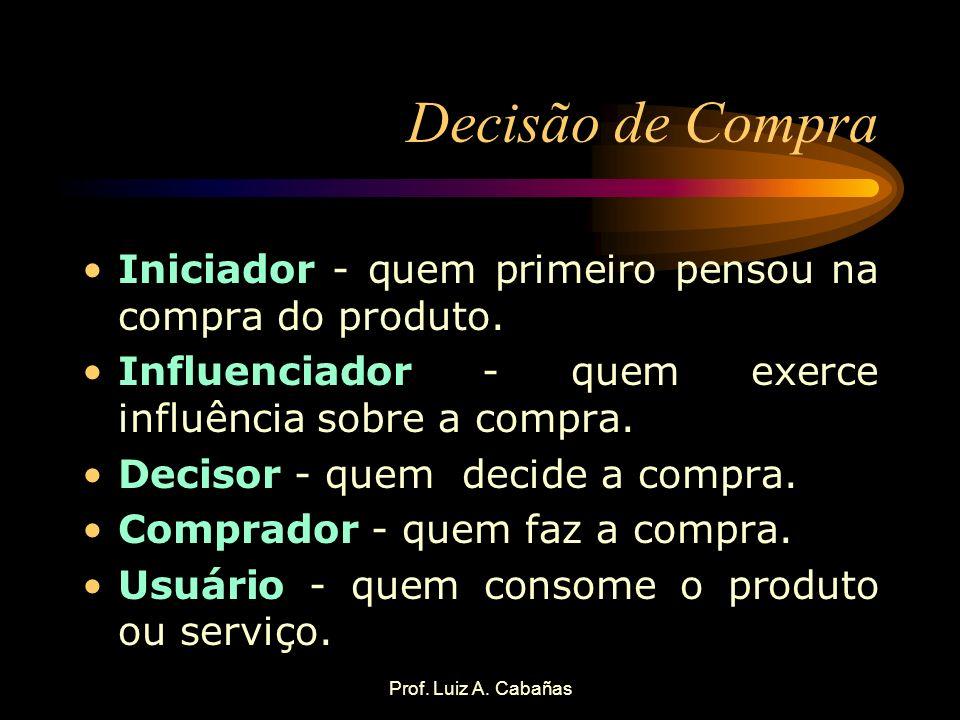 Prof. Luiz A. Cabañas Decisão de Compra Iniciador - quem primeiro pensou na compra do produto. Influenciador - quem exerce influência sobre a compra.