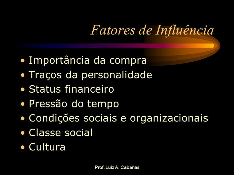 Prof. Luiz A. Cabañas Fatores de Influência Importância da compra Traços da personalidade Status financeiro Pressão do tempo Condições sociais e organ
