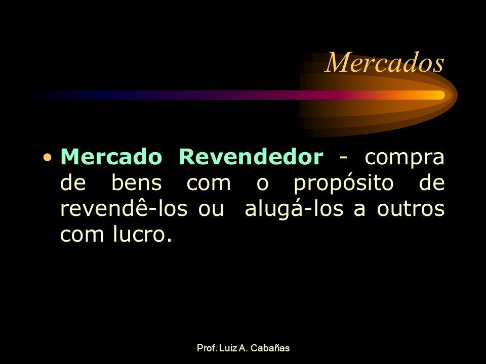 Prof. Luiz A. Cabañas Mercados Mercado Revendedor - compra de bens com o propósito de revendê-los ou alugá-los a outros com lucro.
