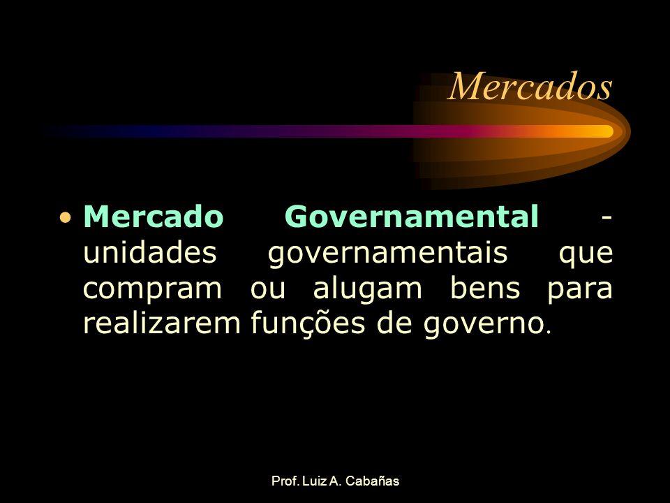 Prof. Luiz A. Cabañas Mercados Mercado Governamental - unidades governamentais que compram ou alugam bens para realizarem funções de governo.