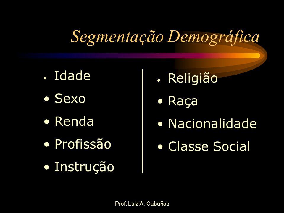 Prof. Luiz A. Cabañas Segmentação Demográfica Idade Sexo Renda Profissão Instrução Religião Raça Nacionalidade Classe Social