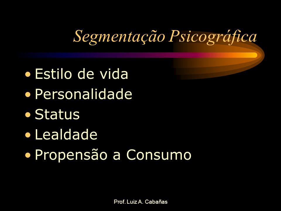 Prof. Luiz A. Cabañas Segmentação Psicográfica Estilo de vida Personalidade Status Lealdade Propensão a Consumo