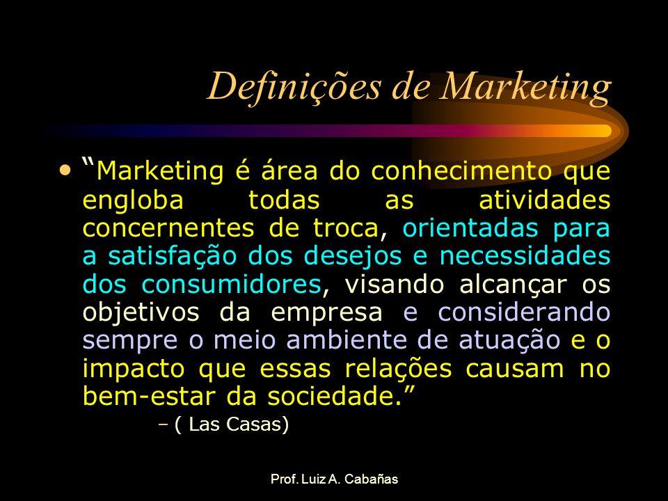 Prof. Luiz A. Cabañas Definições de Marketing Marketing é área do conhecimento que engloba todas as atividades concernentes de troca, orientadas para