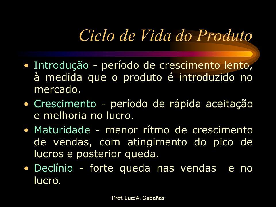 Prof. Luiz A. Cabañas Ciclo de Vida do Produto Introdução - período de crescimento lento, à medida que o produto é introduzido no mercado. Crescimento