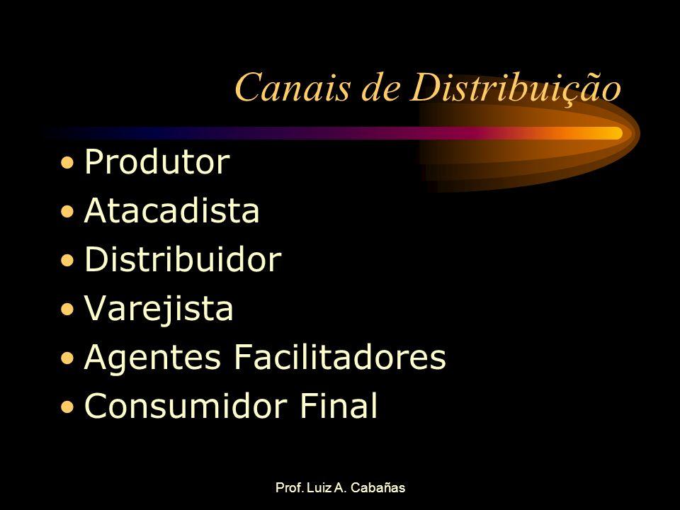 Prof. Luiz A. Cabañas Canais de Distribuição Produtor Atacadista Distribuidor Varejista Agentes Facilitadores Consumidor Final