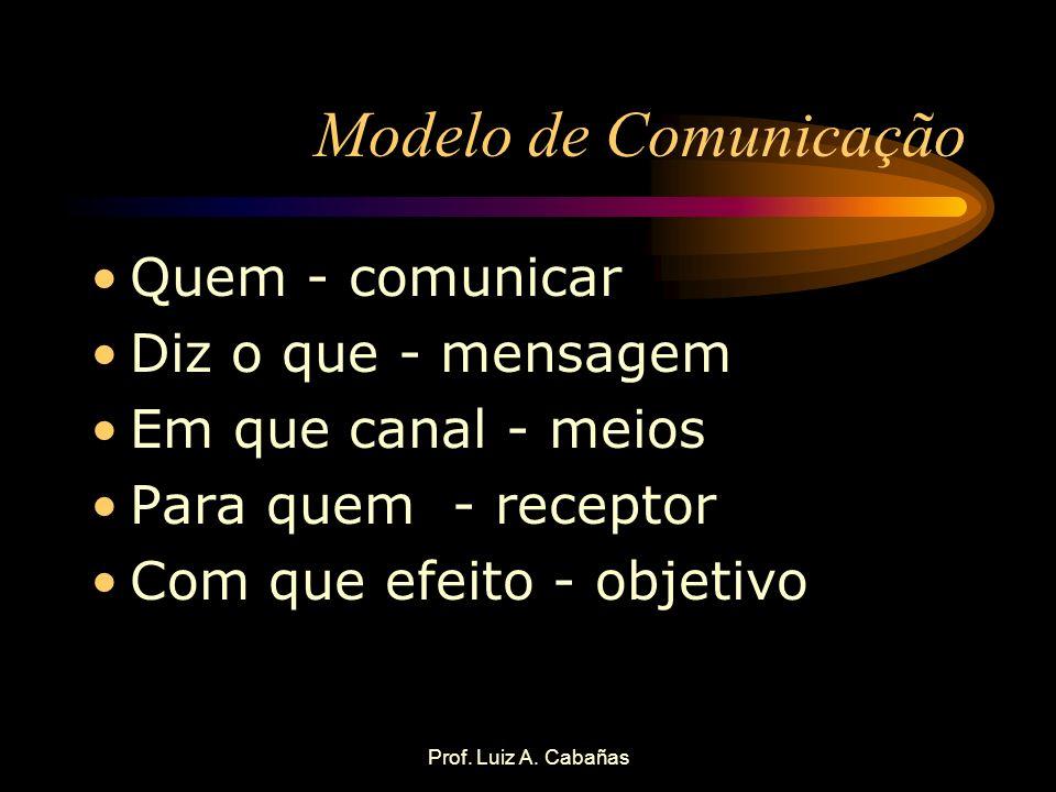 Prof. Luiz A. Cabañas Modelo de Comunicação Quem - comunicar Diz o que - mensagem Em que canal - meios Para quem - receptor Com que efeito - objetivo