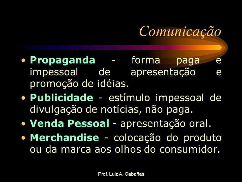 Prof. Luiz A. Cabañas Comunicação Propaganda - forma paga e impessoal de apresentação e promoção de idéias. Publicidade - estímulo impessoal de divulg