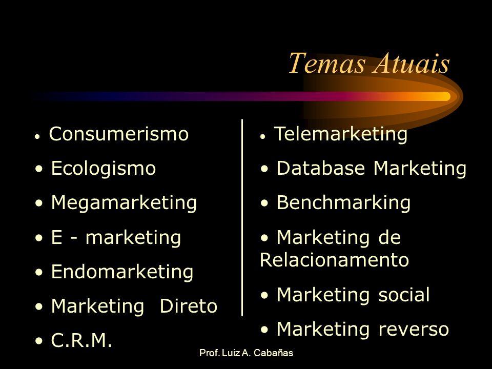 Prof. Luiz A. Cabañas Temas Atuais Consumerismo Ecologismo Megamarketing E - marketing Endomarketing Marketing Direto C.R.M. Telemarketing Database Ma