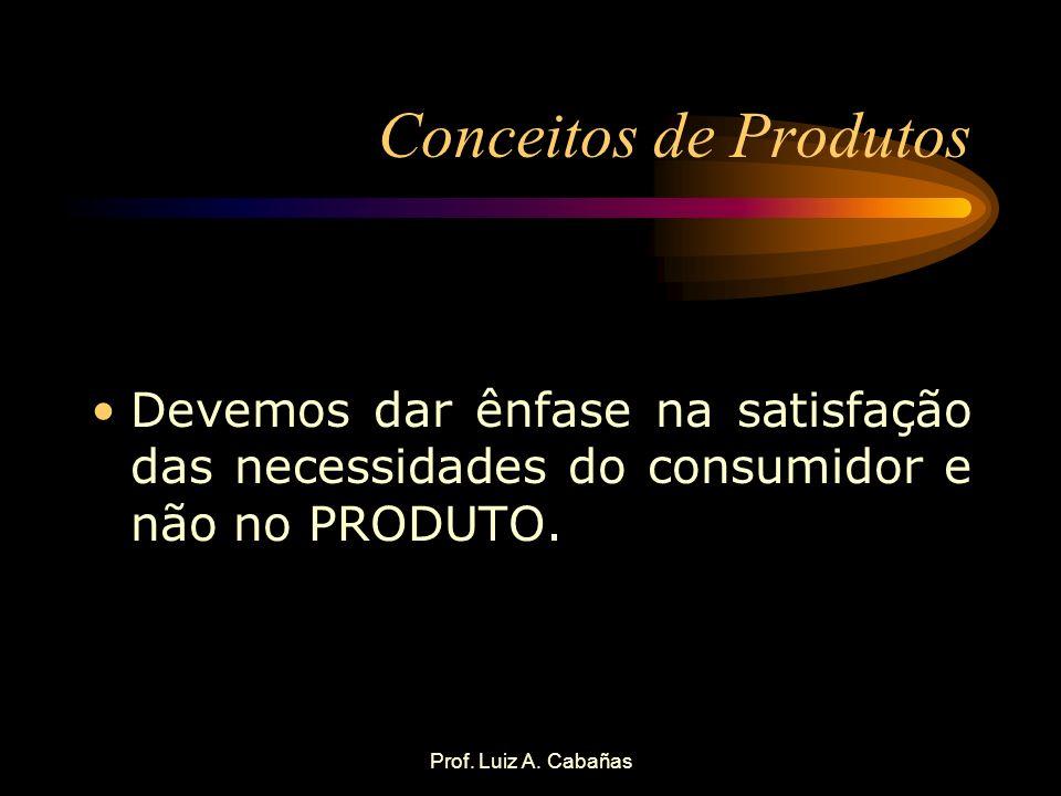Prof. Luiz A. Cabañas Conceitos de Produtos Devemos dar ênfase na satisfação das necessidades do consumidor e não no PRODUTO.