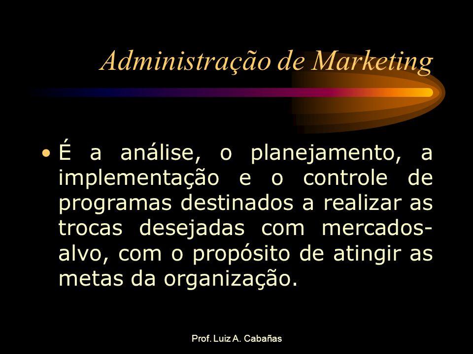Prof. Luiz A. Cabañas Administração de Marketing É a análise, o planejamento, a implementação e o controle de programas destinados a realizar as troca