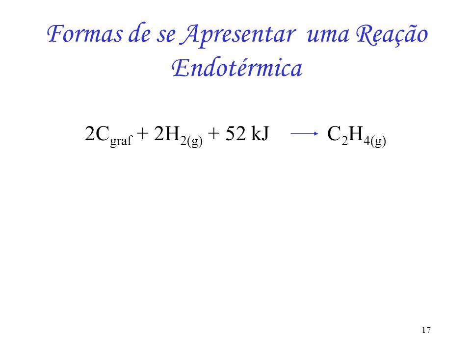 17 Formas de se Apresentar uma Reação Endotérmica 2C graf + 2H 2(g) + 52 kJ C 2 H 4(g)