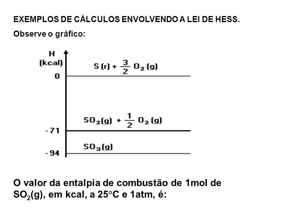 EXEMPLOS DE CÁLCULOS ENVOLVENDO A LEI DE HESS. Observe o gráfico: O valor da entalpia de combustão de 1mol de SO 2 (g), em kcal, a 25°C e 1atm, é:
